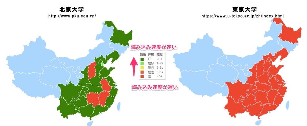 中国のSEO対策と読み込み速度