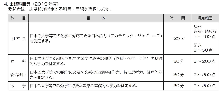 日本留学試験(EJU)の受験科目一覧