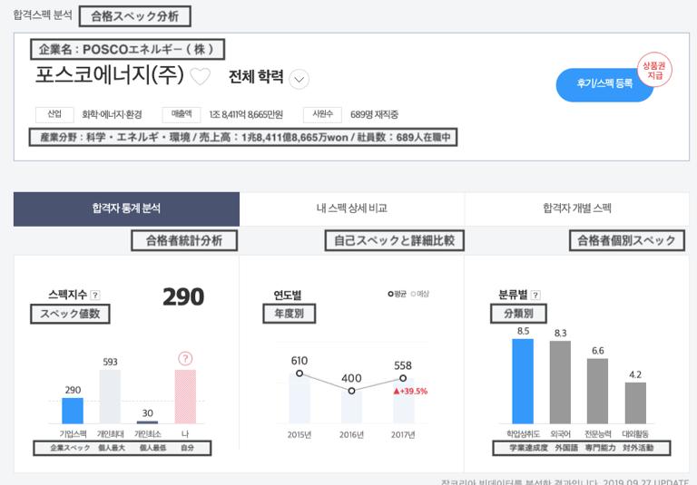 jobkorea ホームページの例1