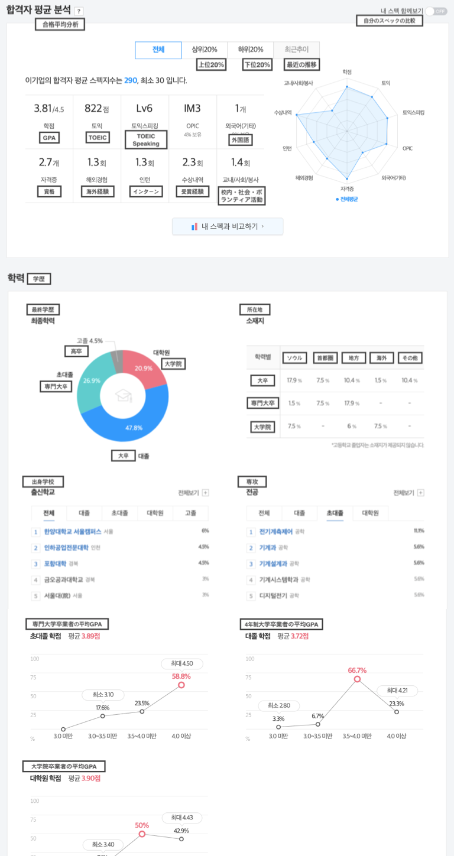 jobkorea ホームページの例2