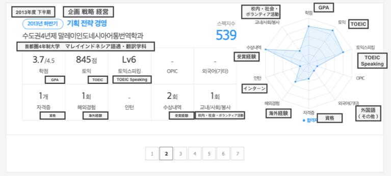 jobkorea ホームページの例4