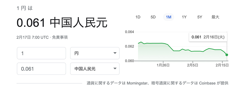 Google中国人民元の為替レート