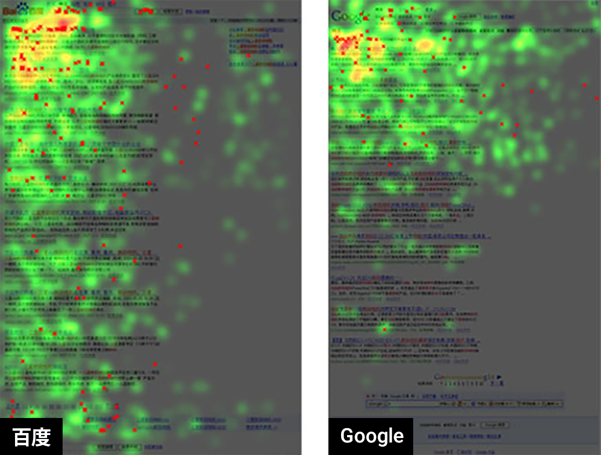 BaiduとGoogleの視線の動きを比較したヒートマップ