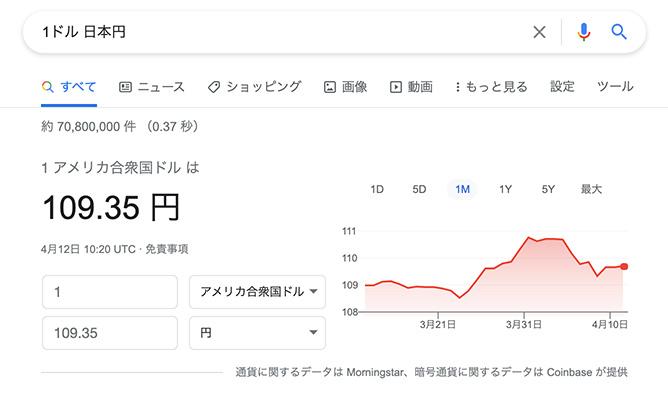 インスタントアンサーの表示例「1ドル 日本円」と検索した場合