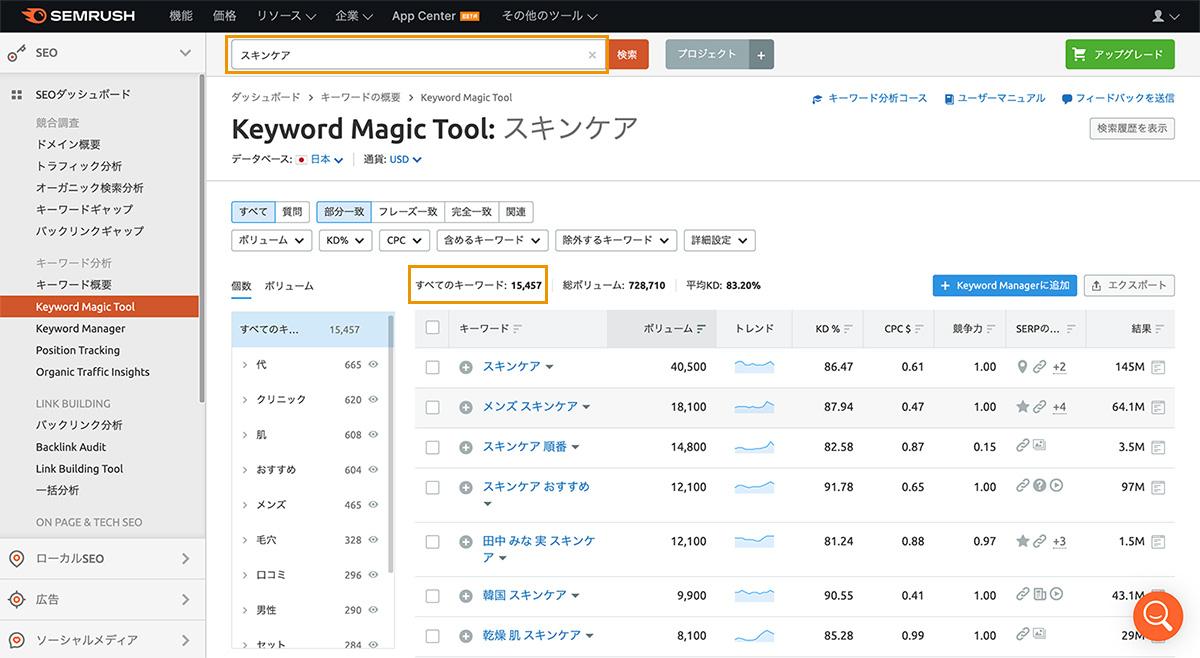 SEMRushのKeyword Magic Toolで「スキンケア」と入力